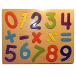 درج اعداد فارسی و انگلیسی در یک متن